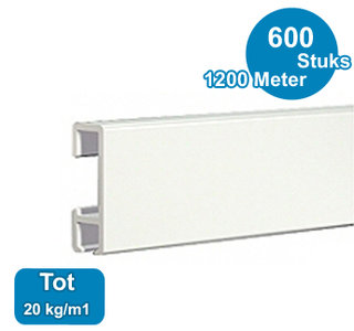 CLICK RAIL, WIT,  200 cm, 20 kg per meter, per 600 stuks 9.4303P